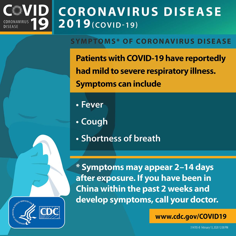 infographic CDC